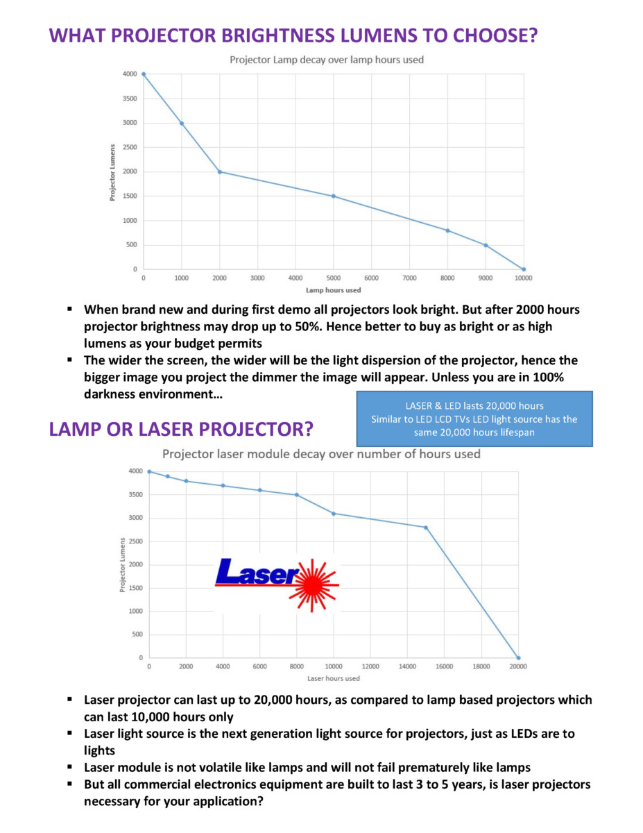 PROJECTOR-BUYING-GUIDE-09-0217_Page_4