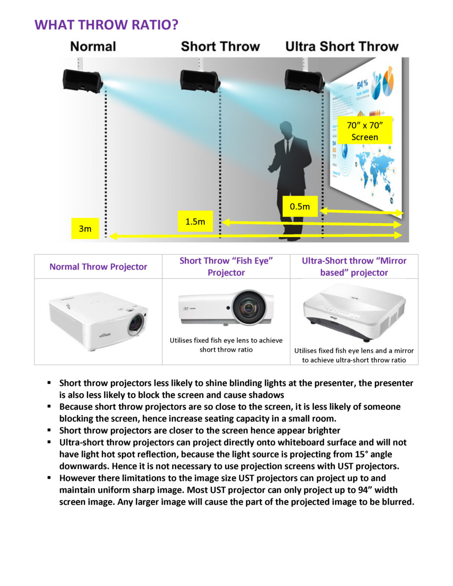 PROJECTOR-BUYING-GUIDE-09-0217_Page_5