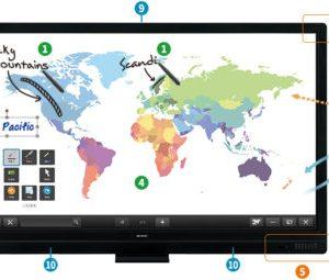 "SHARP PN-65SC1 Full HD 65"" Interactive Display"